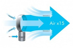 dyson_pure_cool_airflow